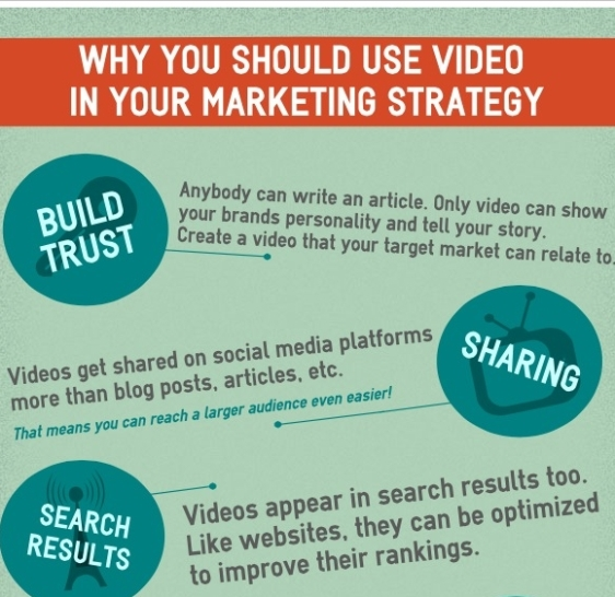 why-you-should-use-video-in-your-marketing-strategy-1.jpg