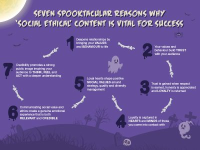 Seven Spooktacular reasons why social ethical content is vital for success